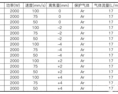 不同激光束模式对焊缝熔深影响02